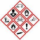 GHS Symbols